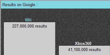 wii_vs_xbox360.jpg